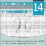 Открытка с днем пи скачать бесплатно на сайте otkrytkivsem.ru